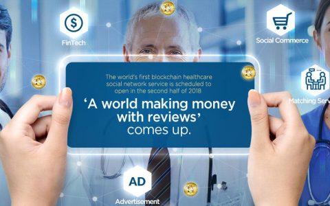 HealthMedi全球首个区块链医疗社交网络平台