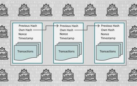 区块链:它是什么,它是如何运行的,在市场上如何使用它