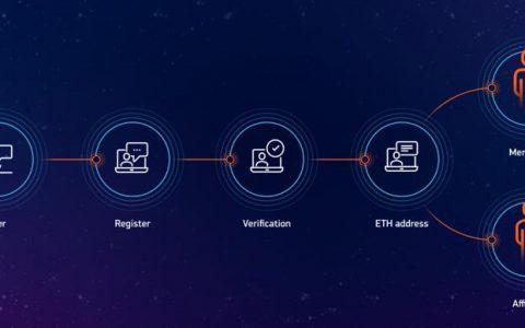 HOQU(HQX)介绍、网址及交易平台