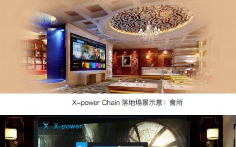 神秘链(X-power Chain)基于区块链技术的公共屏幕生态