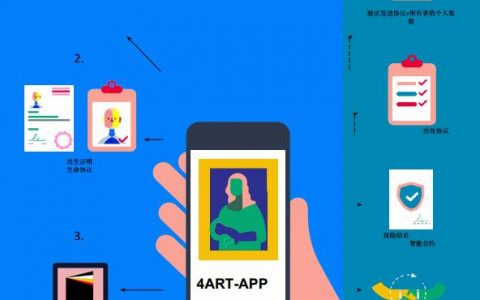 4ART一个区块链支持的展品目录和交易平台