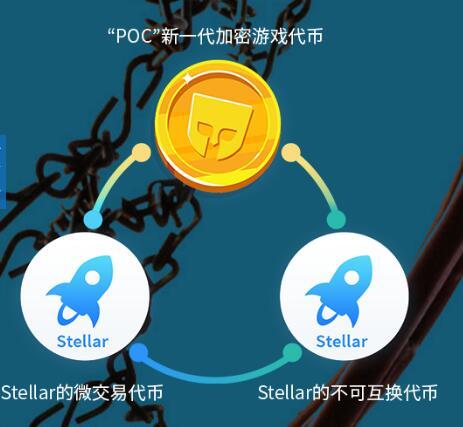 袖珍赛场(Pocket Arena)有益的区块链电子竞技平台