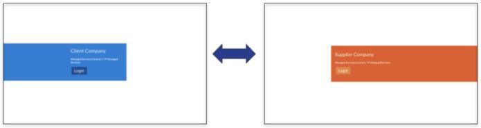 Konfid(KCS)使用区块链技术改变合同管理