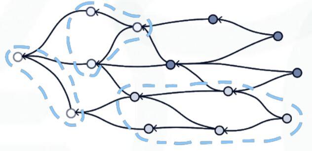 以太坊Trinity共识算法中使用的数据结构
