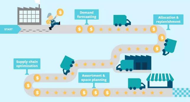 区块链在金融行业中能做什么?