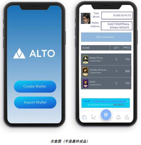 Alto一个去中心化的区块链游戏平台