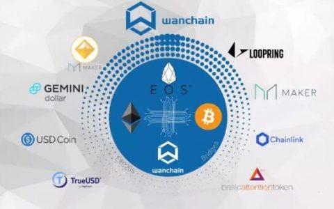 万维链将实现与EOS的跨链并集成更多的稳定币