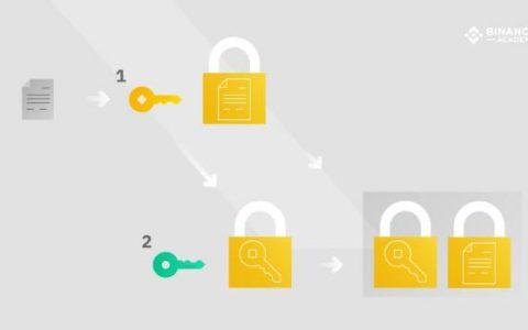 PGP(Pretty Good Privacy)是什么
