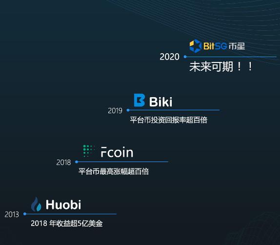 BitSG能否成为下一个平台币神话?