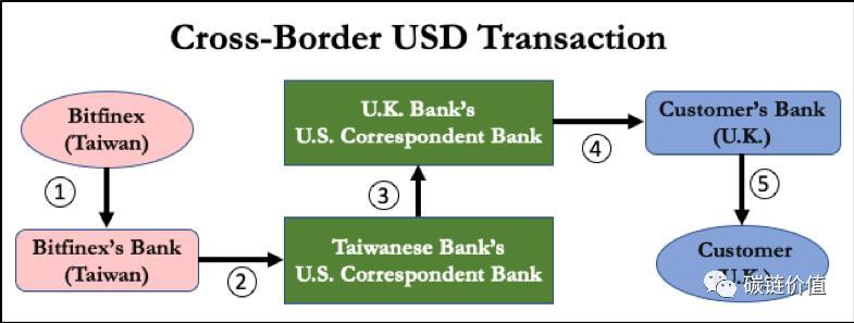 备受全球瞩目的「USDT集体索赔案」来龙去脉|全文译本