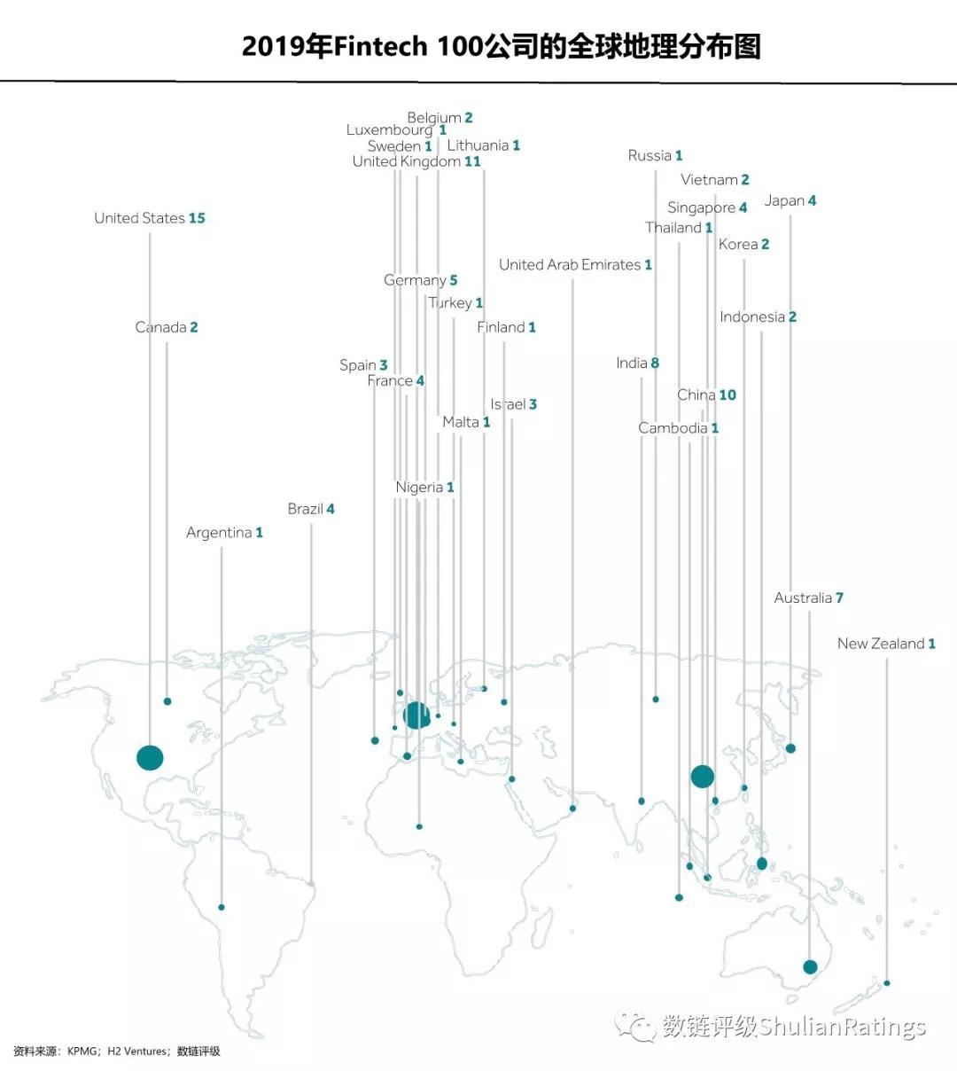 Fintech | 全球加密巨头榜单