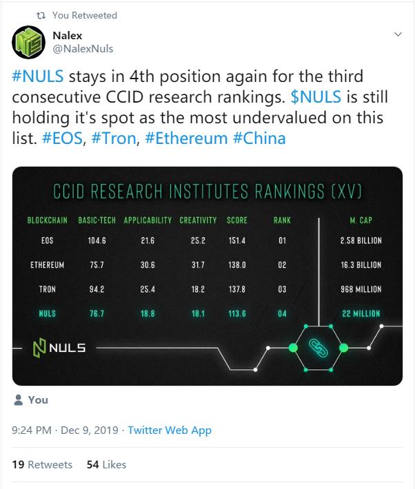 连续三期获评全球公链第四名|NULS项目12月上半月进度简报