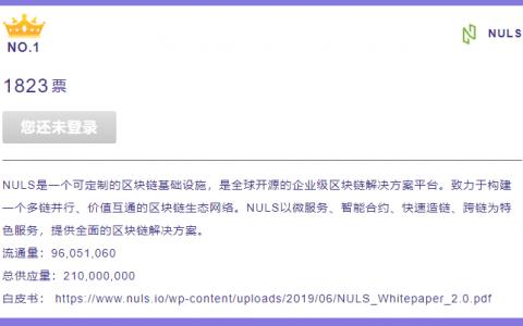 王者归来 聚币网社区投票上币NULS,全面助力NULS生态发展