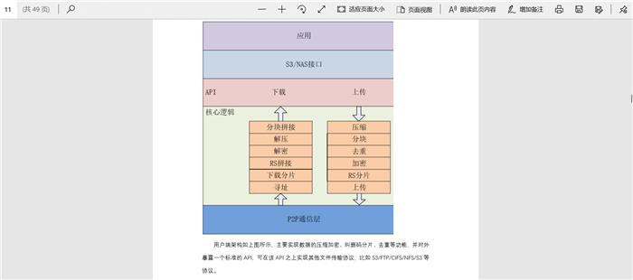 中国洗牌分布式存储,Filecoin或将出局