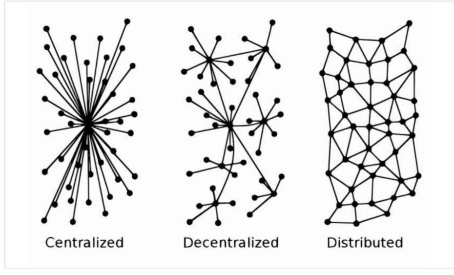 第一期链想会线上交流活动成功举行,资深区块链从业者共话分布式社区