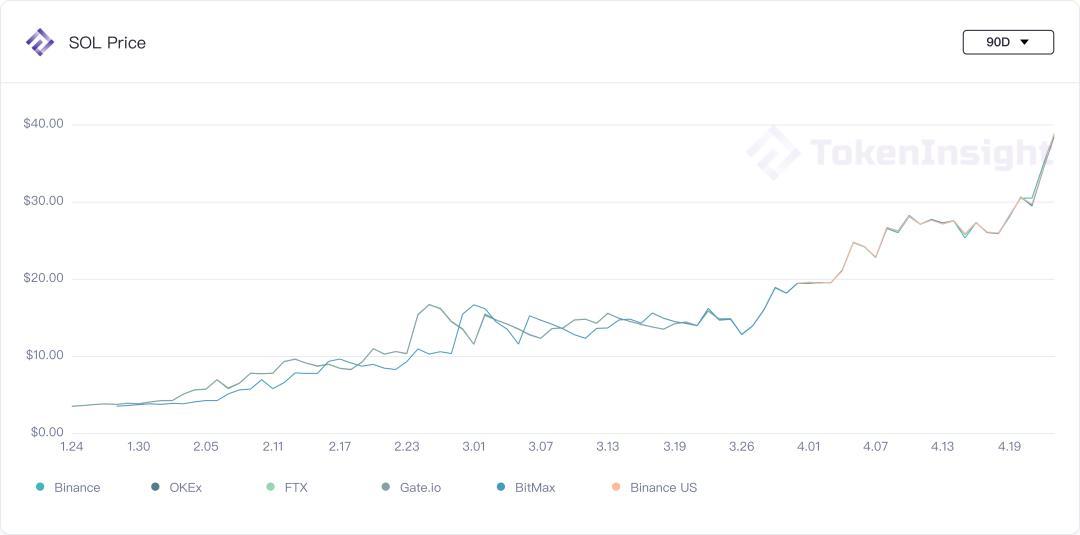 币世界-市场观察:波动与反波动
