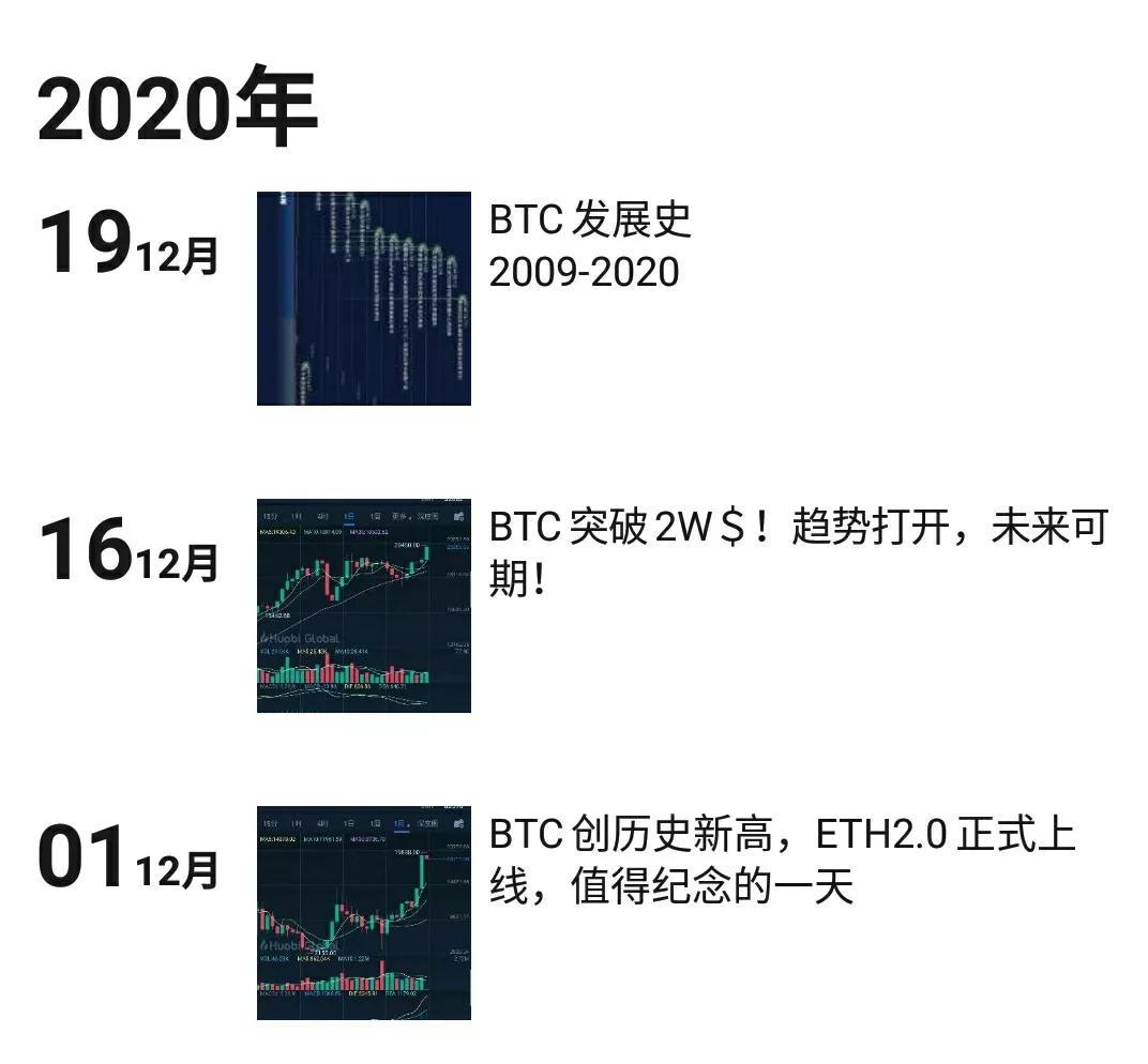 康波周期论,谈BTC ETH数字货币资产区块经济的发展趋势--深度干货