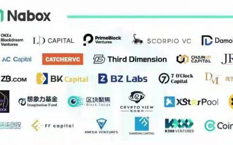 Web 3.0数字身份应用盒子Nabox完成新一轮机构投资