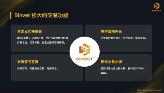 交易所赛道竞争激烈,BINVET币威交易所靠实力技术取胜