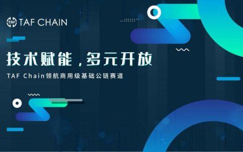 四年磨一剑,TAF Chain打造未来全球第一超级商业应用公链
